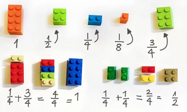 legos add de fractions 1
