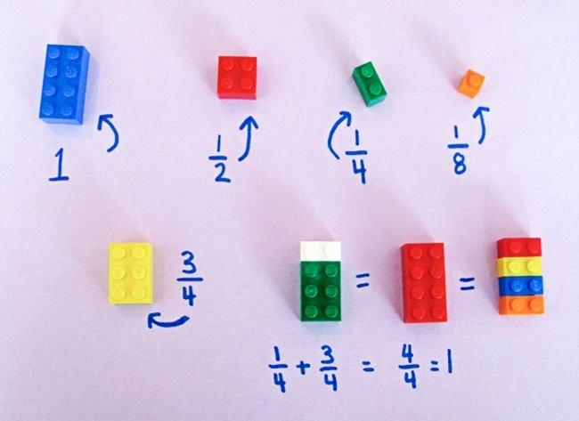 legos add de fractions 3