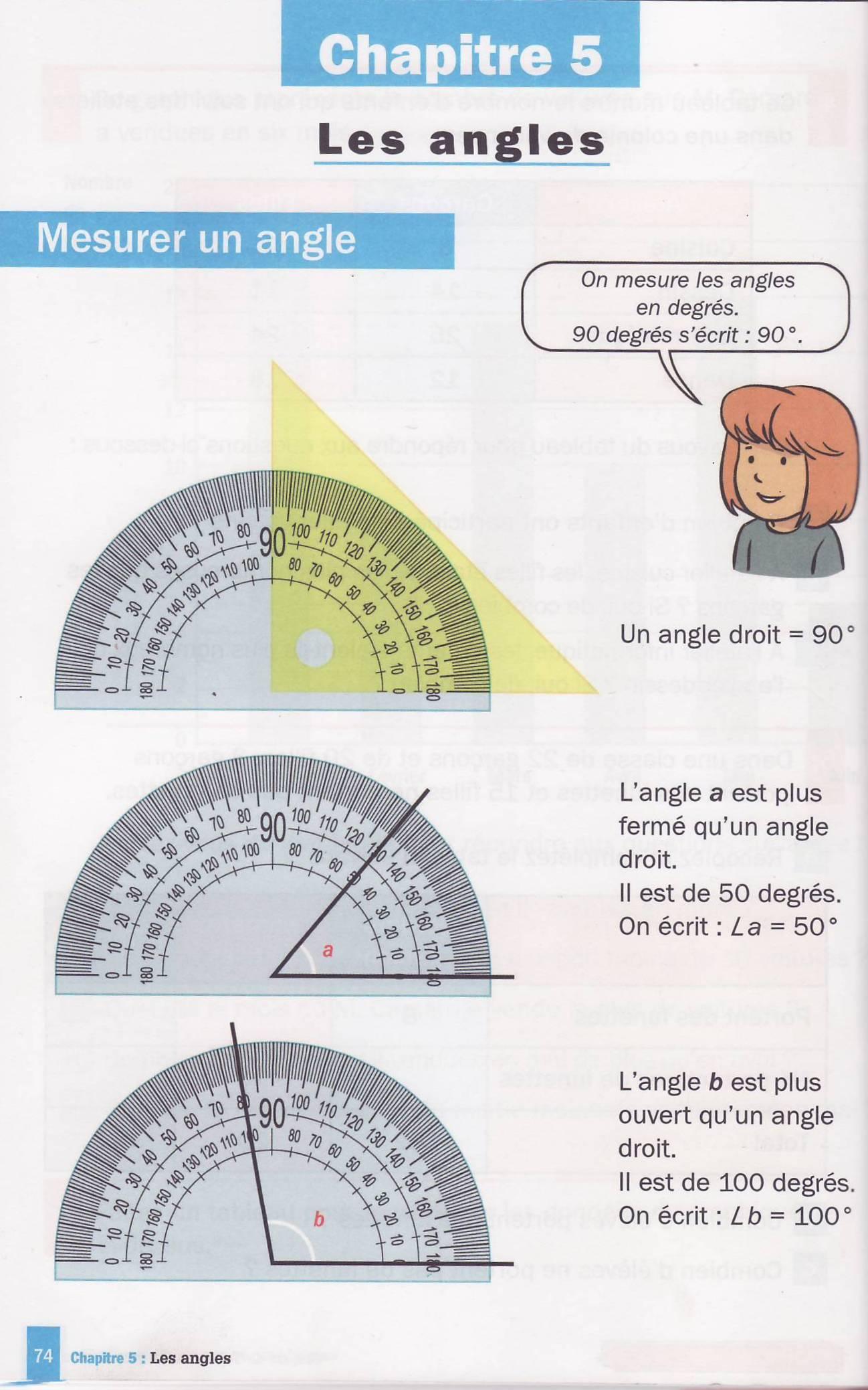 les angles manuel cm1