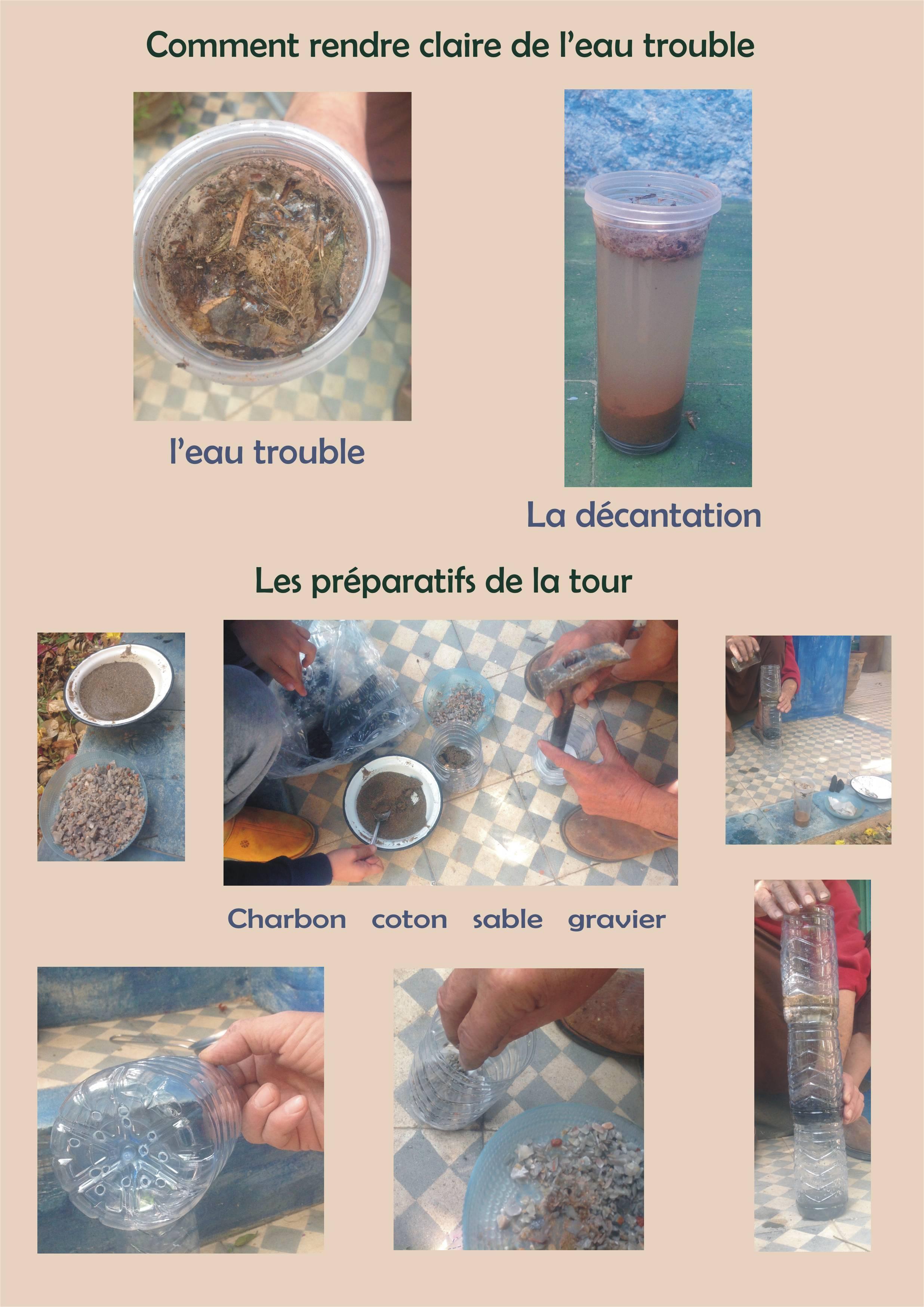 rendre claire de l'eau trouble 1