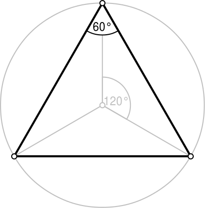 source : https://fr.wikipedia.org/wiki/Triangle_