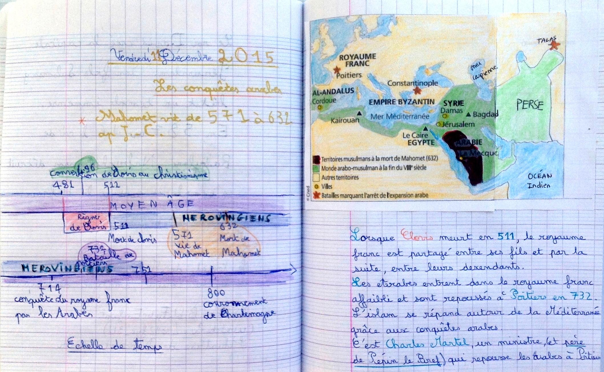 conquêtes arabes cahier