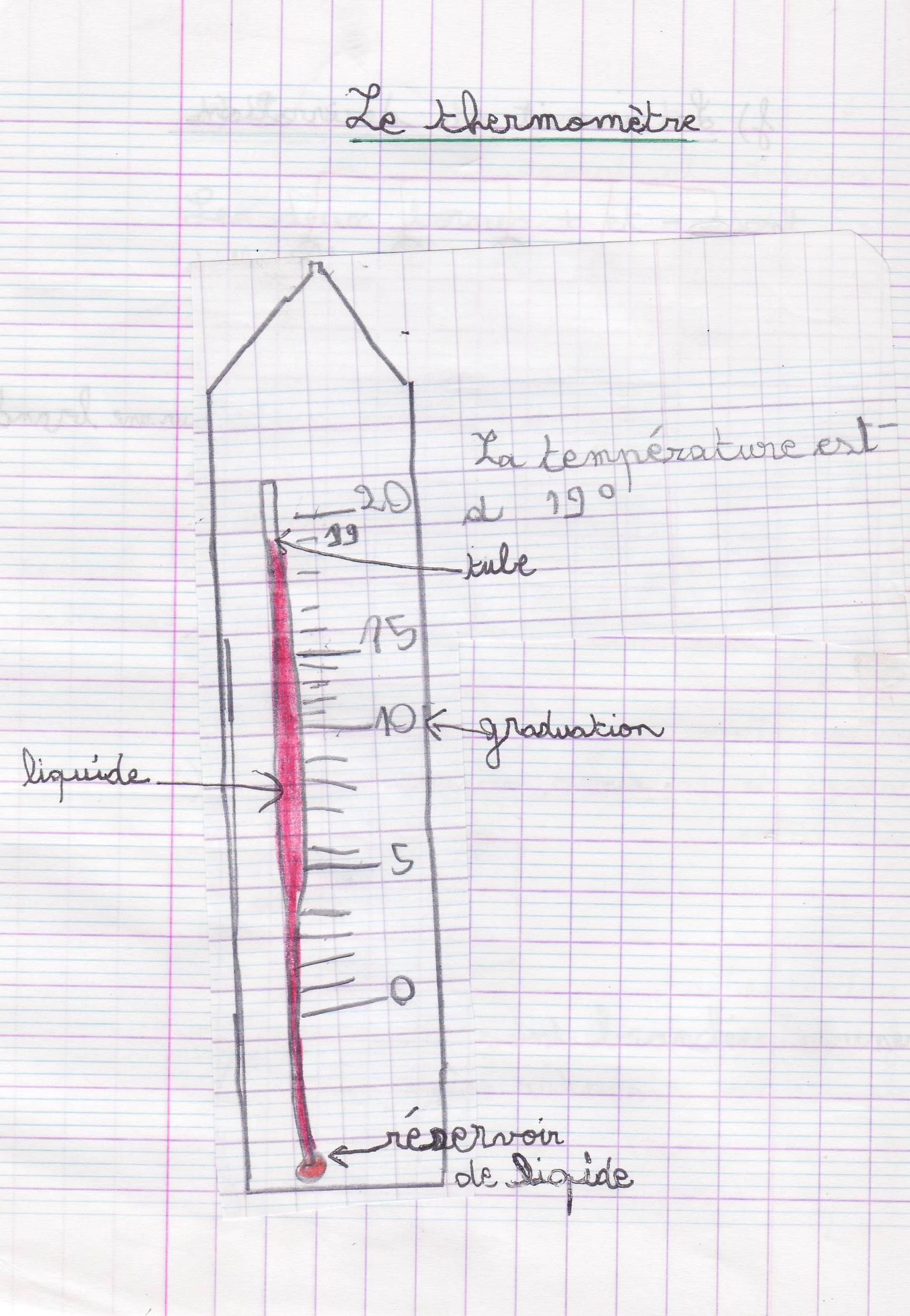 le thermomètre cahier julien